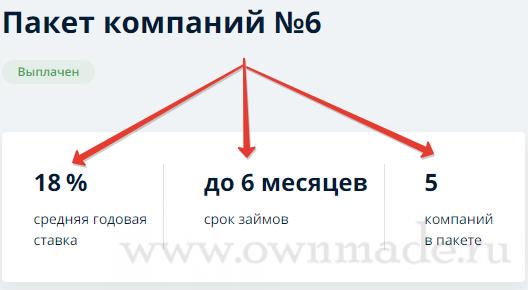 Доходность до 18% годовых в invest.ozon.ru