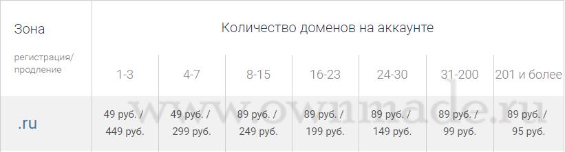 nethouse_price